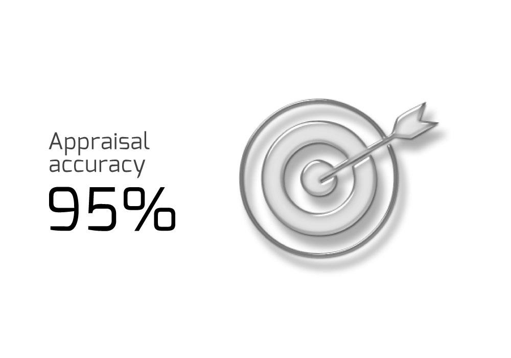 Appraisal-accuracy_V2_trev.jpg