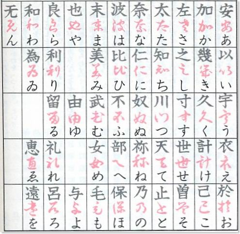 Hiragana_origin