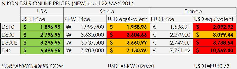nikon-camera-prices-2014-05.jpg