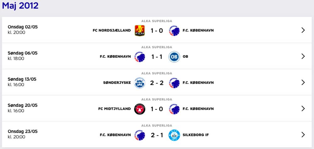 FCKs resultater maj 2012