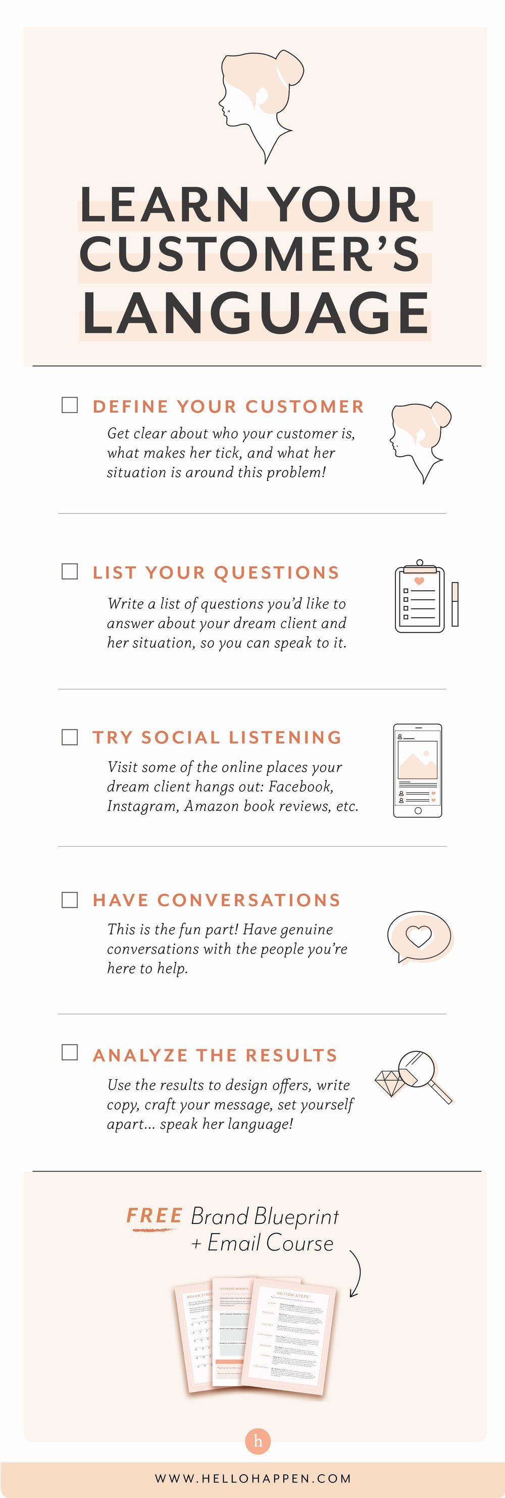 Are you speaking your dream clients' language or is there a disconnect in your messaging? Use this checklist to learn your customer's language, and then download the free Brand Blueprint to figure out your unique message and what YOU have to share with the world! | brand strategy / marketing strategy / getting new clients / brand messaging / small business tips / branding tips / marketing tips / girl boss / #brandstrategy #brandingtips #marketingstrategy