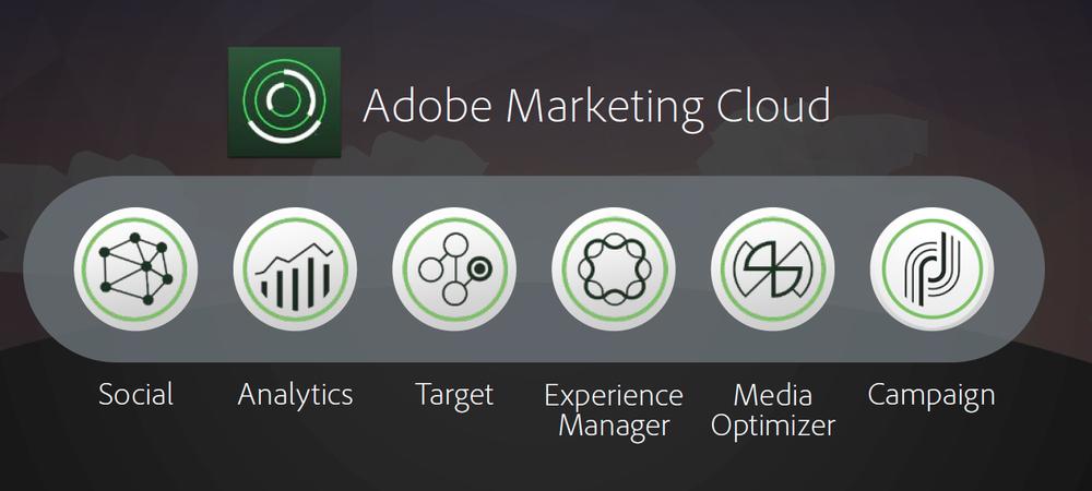 Adobe_Marketing_Cloud.png