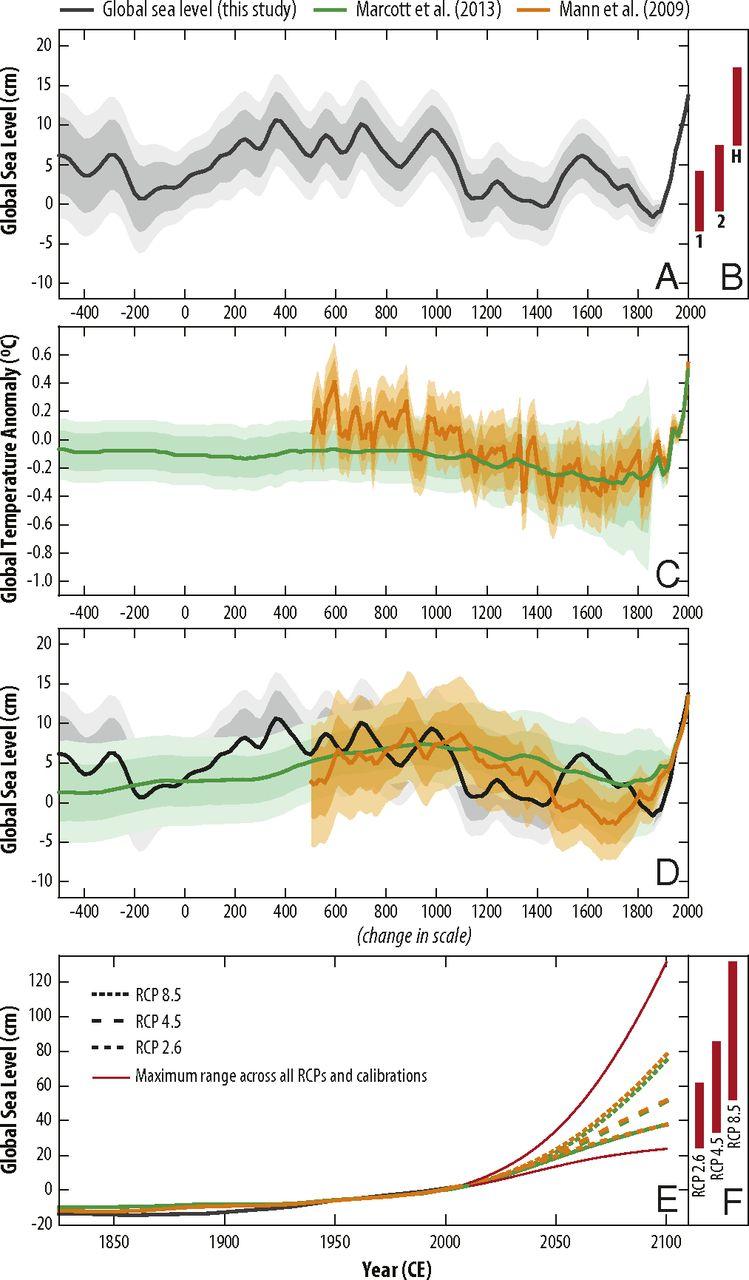 global sea level change.jpg