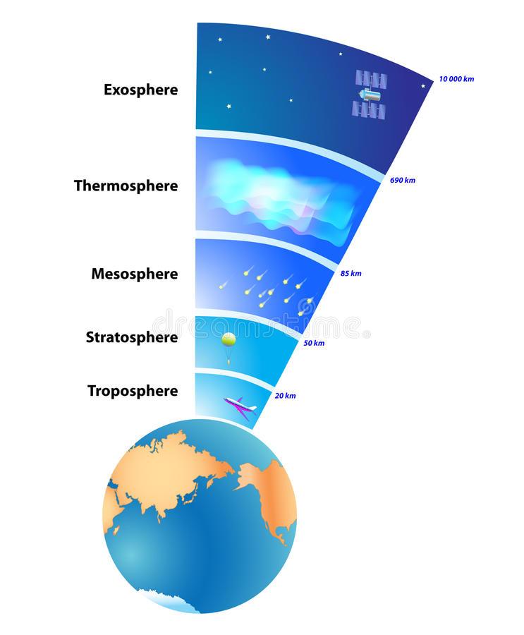 earth-s-atmosphere-layers-22603834.jpg