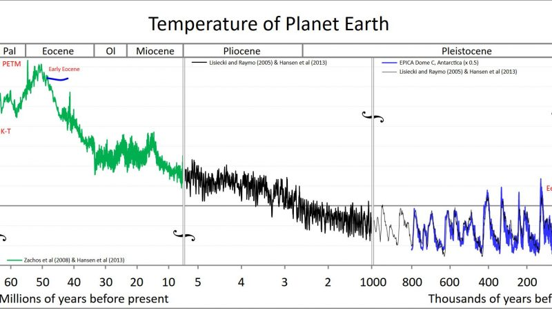 Earth-tempertature-over-millions-of-years-article_image.php_-800x450.jpeg