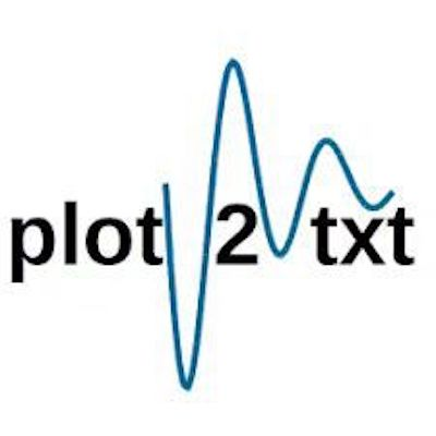 plot2txt.com