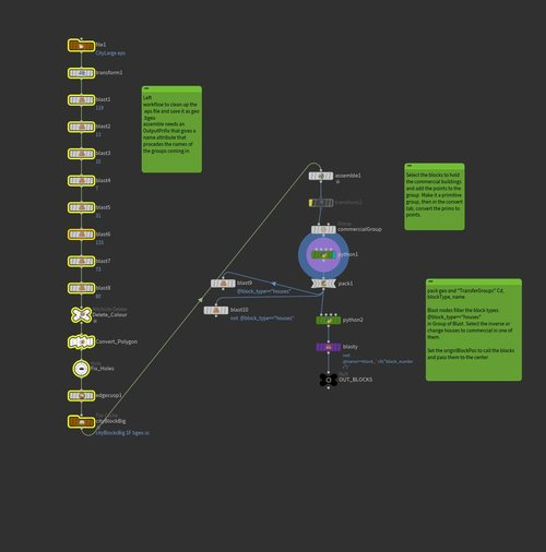 Python Procedural City — David Pressler