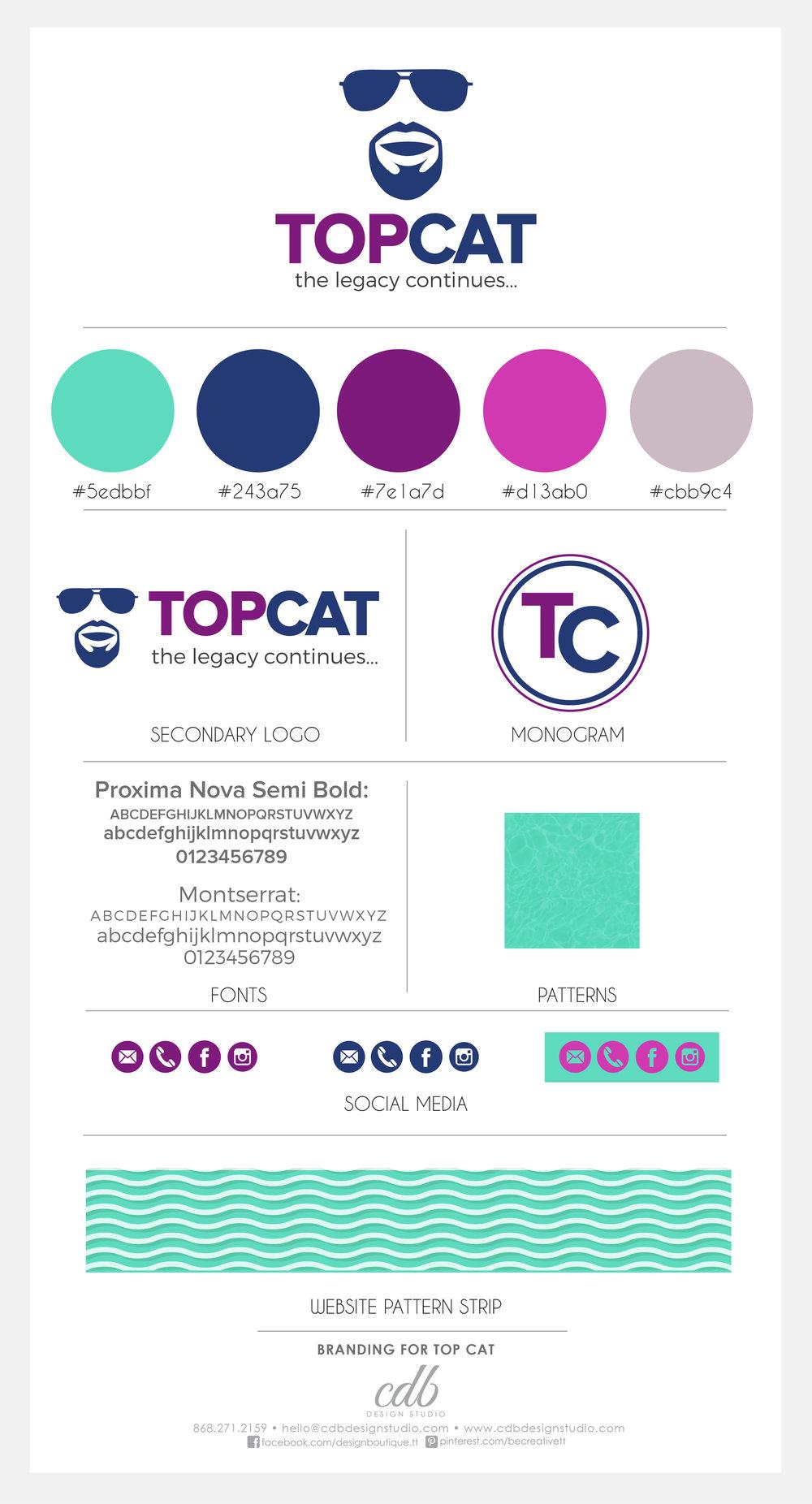 Top Cat_Style Sheet-01.jpg