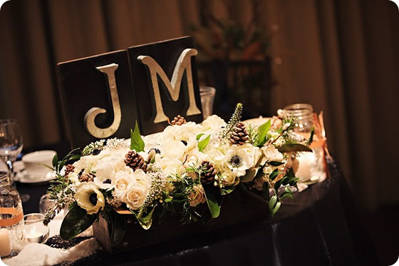 sweetheart tablescape white green anemonies roses acorns