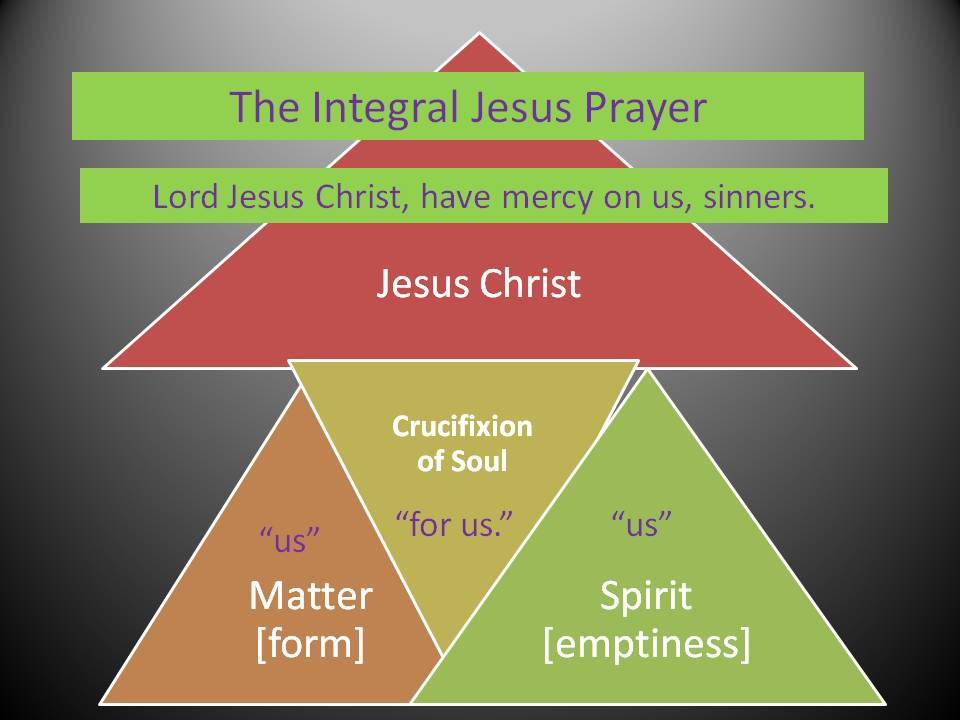 Praying For the entire Body of Christ, which includes all dimensions of matter and spirit.