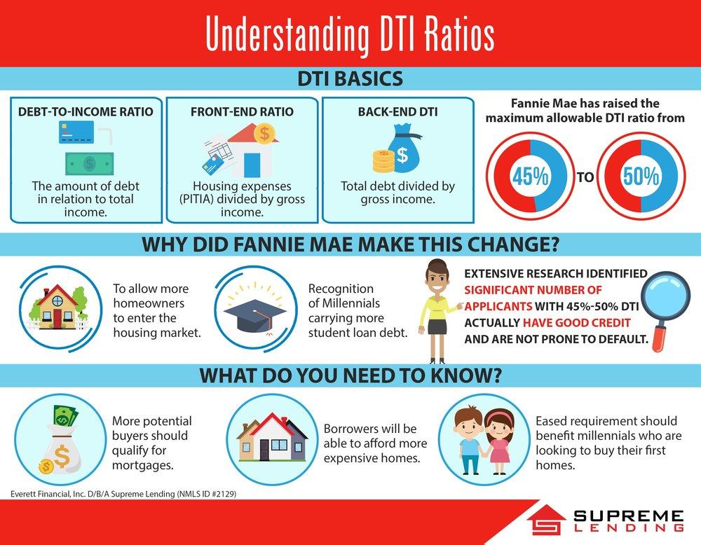 Understanding_DTI_Ratios_preview.jpg