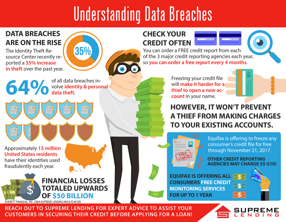 Understanding_Data_Breaches.png