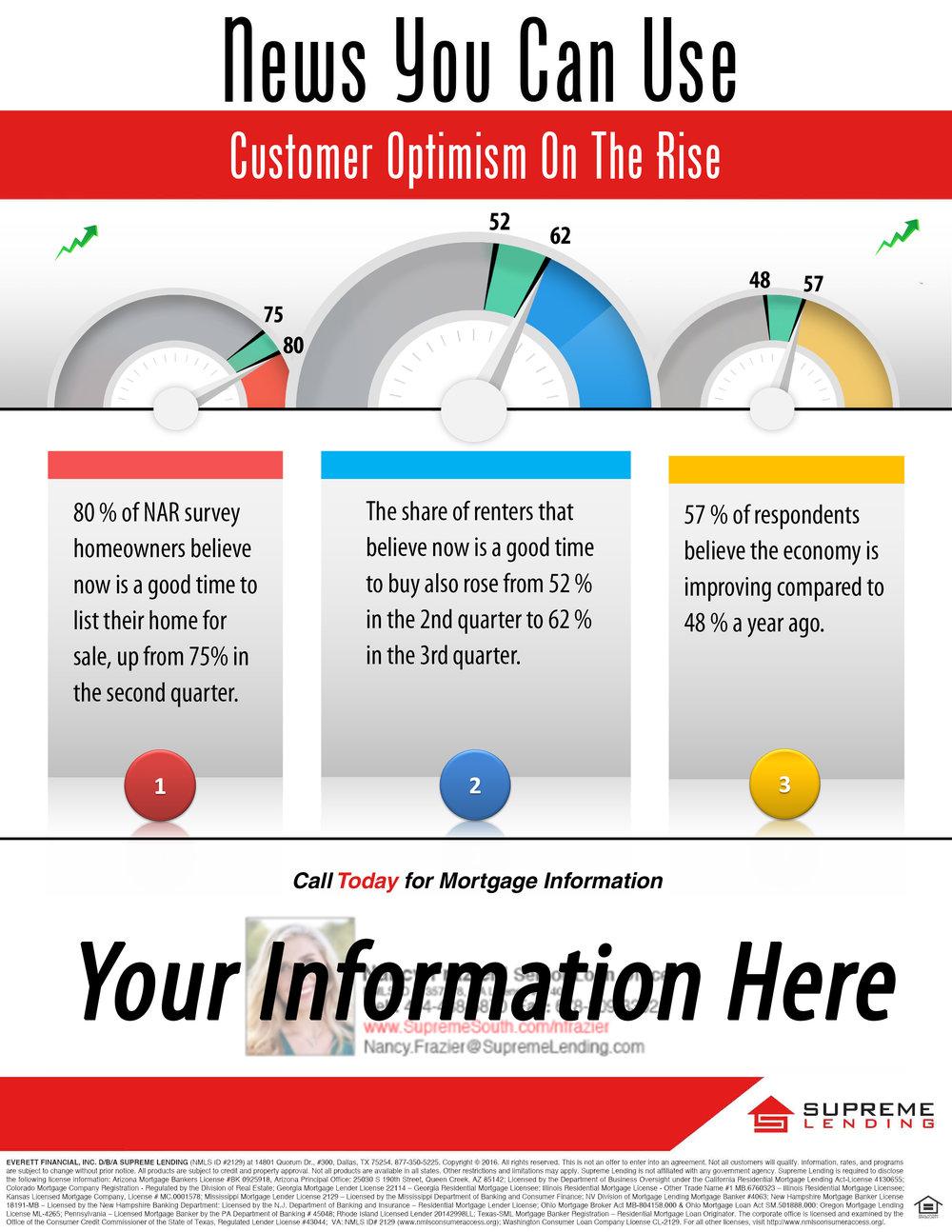 Customer Optimism On The Rise