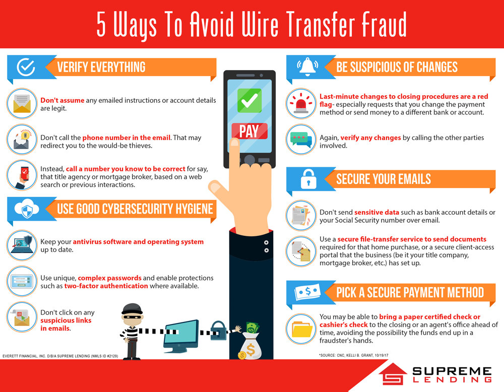 5_Ways_To_Avoid_Wire_Transfer_Fraud.jpg