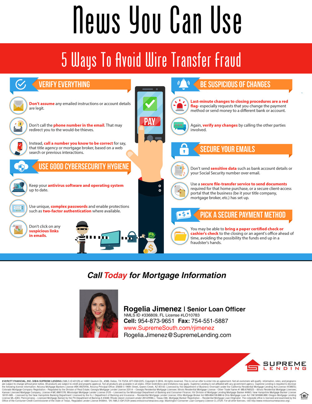 Avoiding Wire Transfer Fraud Part 2 — Personal & Professional Best