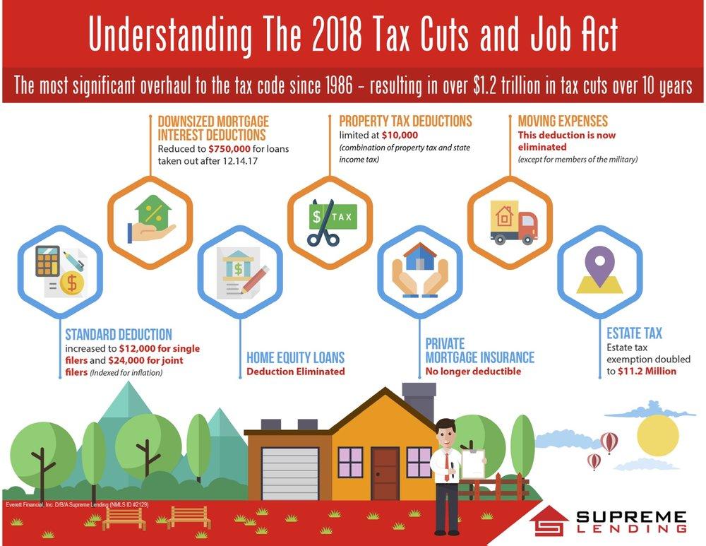 2017_Tax_Reform_Implications.jpg