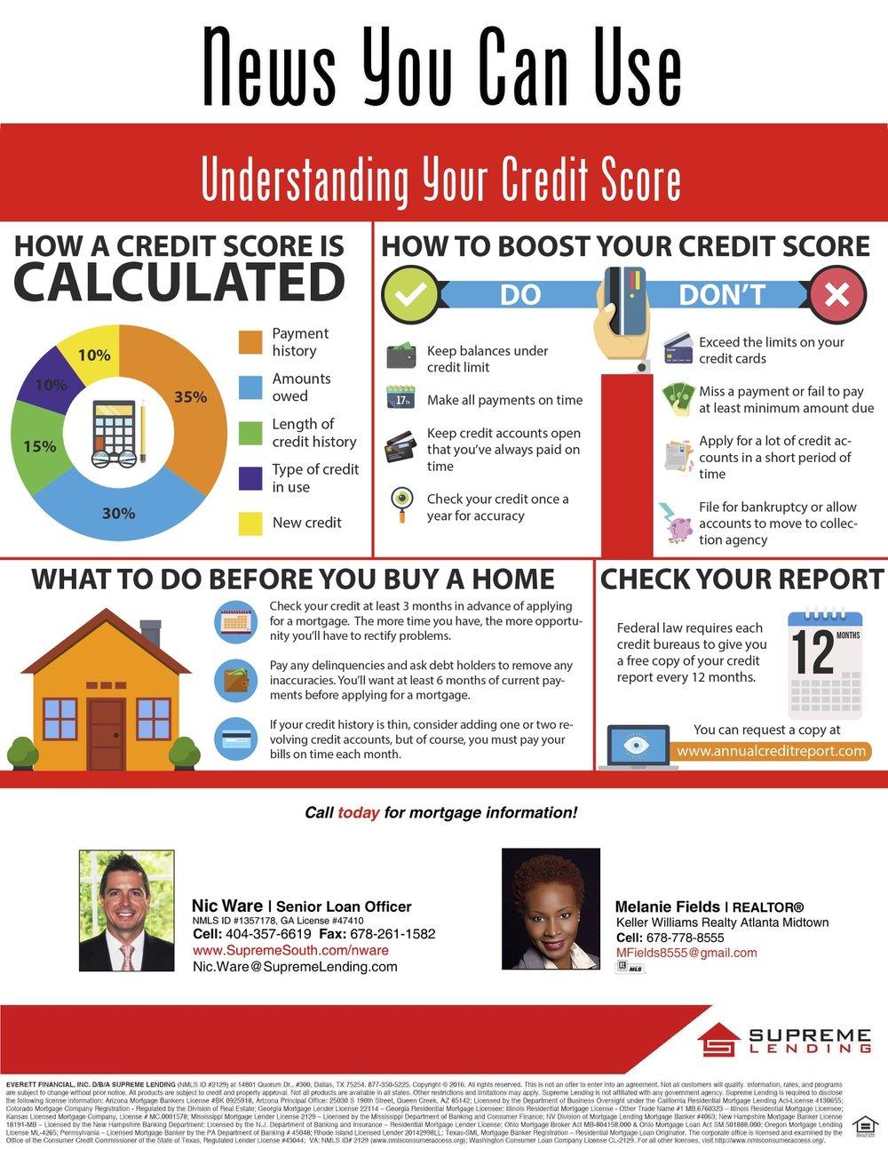 Understanding Your Credit Score_MASTER.jpg
