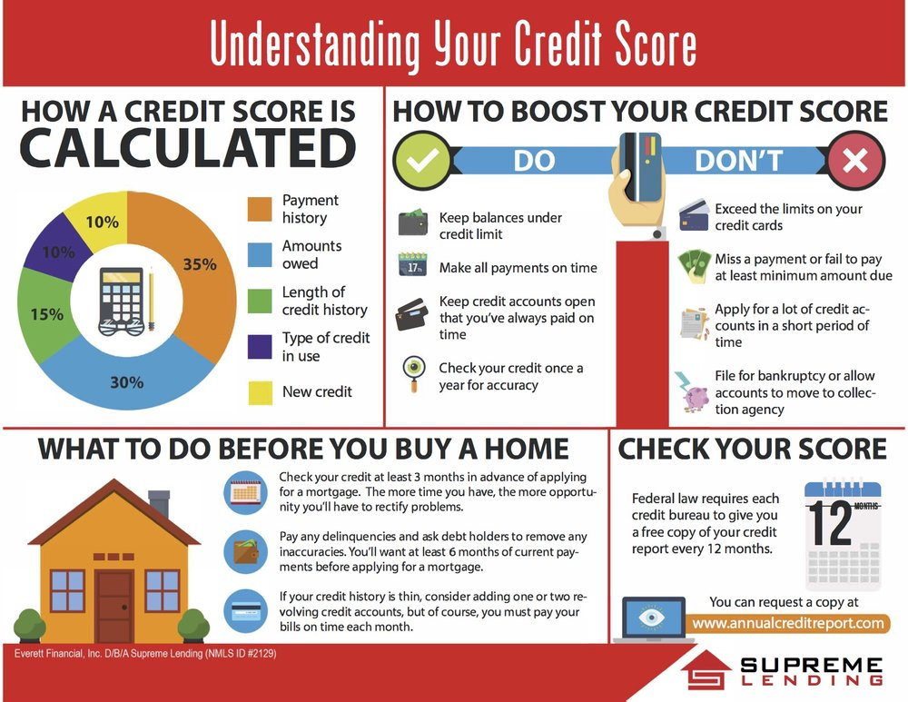 Understanding_Your_Credit_Score (002).jpg