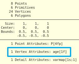 Class: Vertex  age 가 박스 버택스 어트리뷰트로 할당된다.
