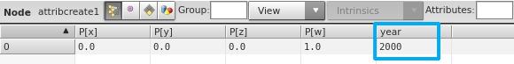 Type: Integer year 어트리뷰트에 소수점이 없는 정수값이 저장된다.