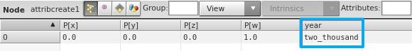 Type: String year 어트리뷰트에 문자열로 이루어진 텍스트값이 저장된다.