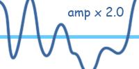 VOP_noise_amp_3.jpg