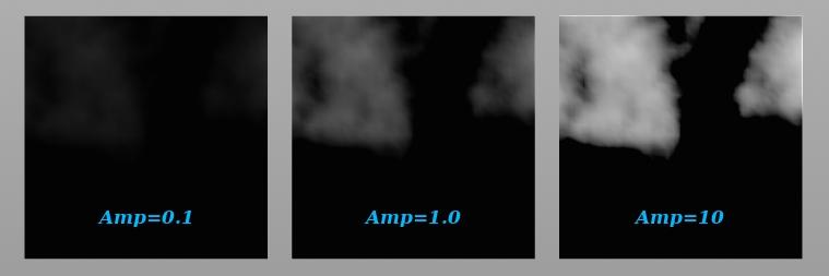 Amp 가 낮으면 그리드 색의 흑백 대조가 미미한 반면, 높을 때는 그 대조가 뚜렷하게 된다.