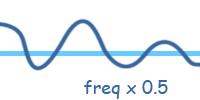 VOP_noise_freq_1.jpg