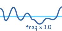 VOP_noise_freq_2.jpg