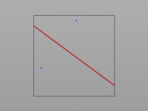 빨간 선은 cell 0 과 1 사이를 수직으로 분할한다.