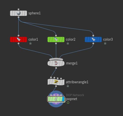 연결한 뒤에는 'popnet' 노드의 Display Flag 를 선택한다.