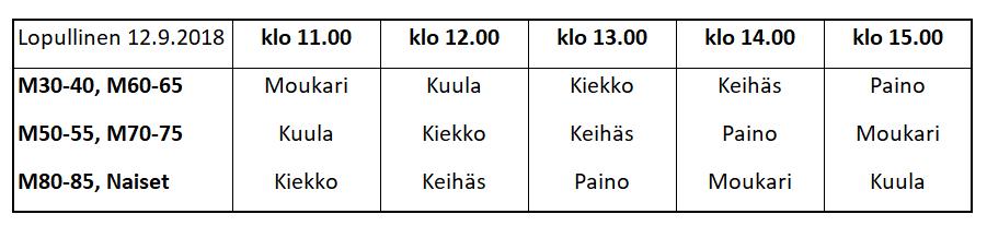 15.9. aikataulu.PNG