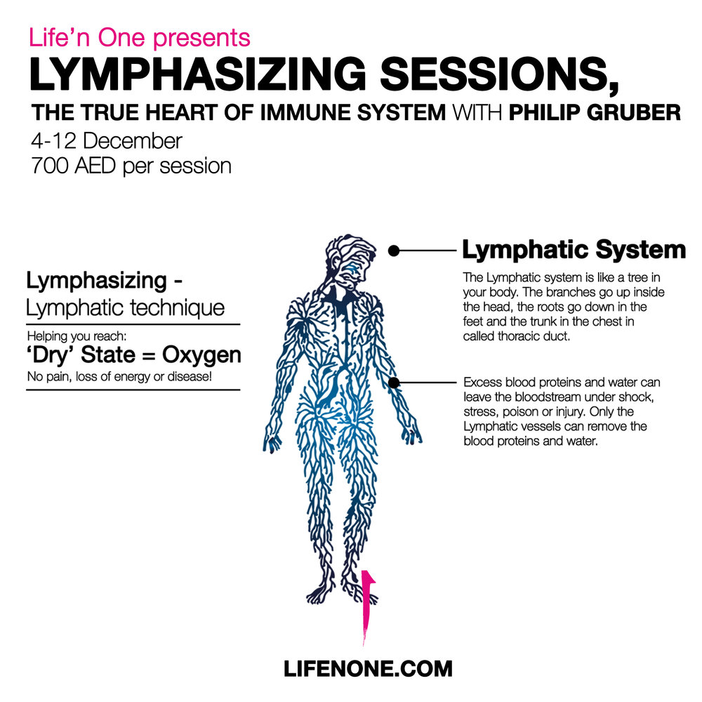 Lymphatic system_phil event.jpg