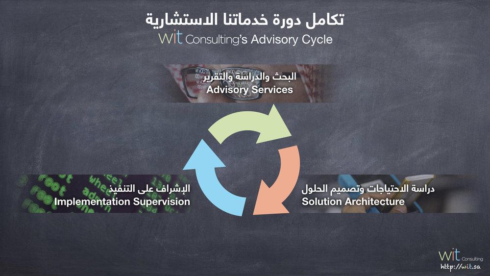 تكامل دورة خدماتنا الاستشارية.jpeg