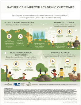 Children&NatureNetwork.png