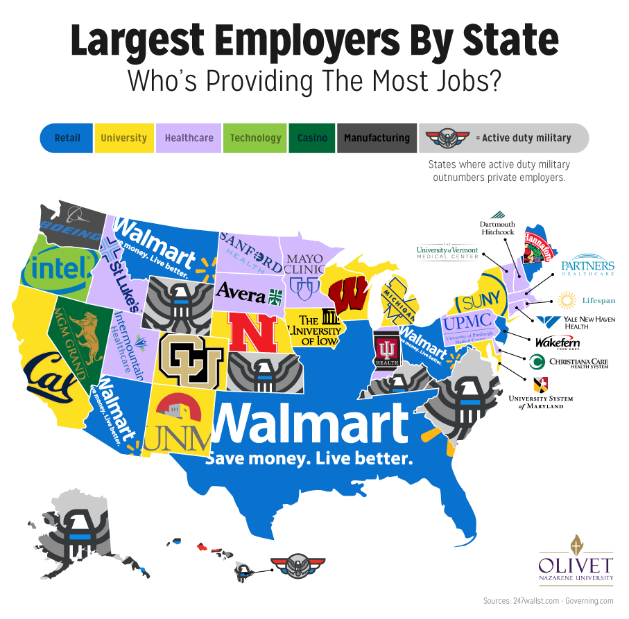 largest employer by state.png