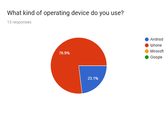 Operating devices.PNG