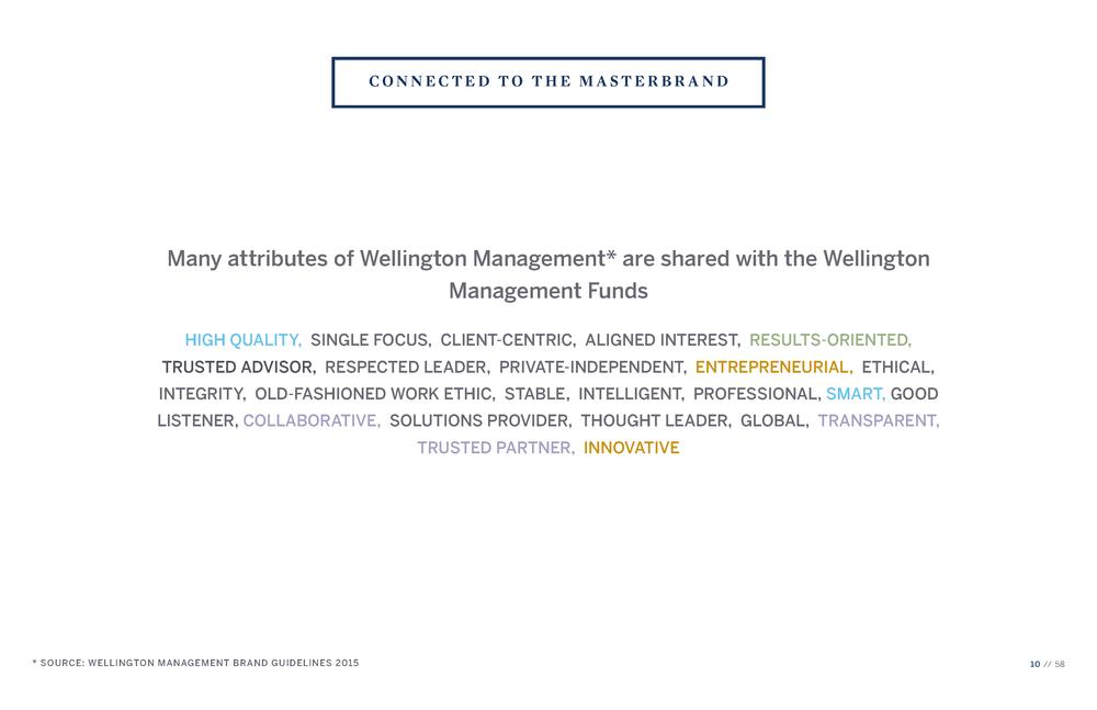Wellington_11302015_v3_Page_10.png