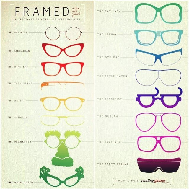 How do you see yourself? #whatsyourstyle#eyeglasses
