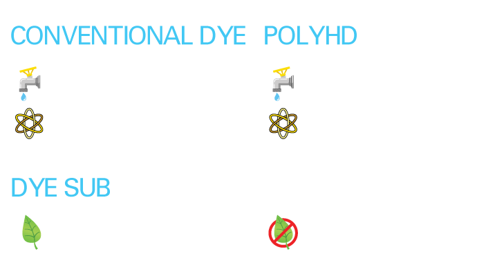 PolyHD-eco-infograph.png