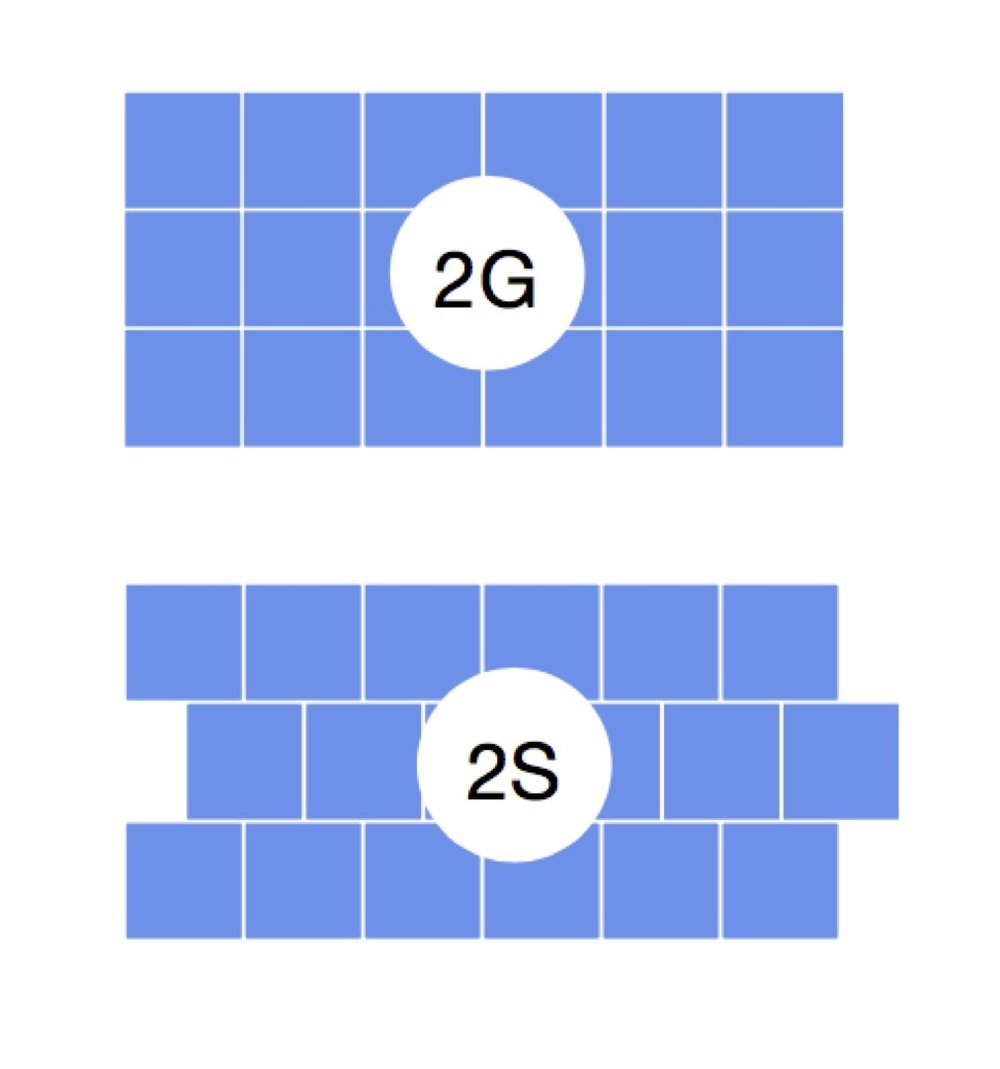 Available grids shown above