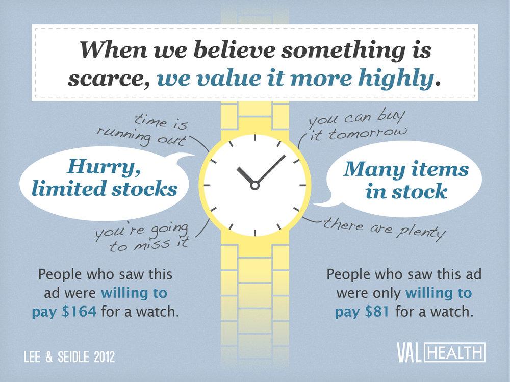 Copy of Copy of Behavioral Economics - Scarcity
