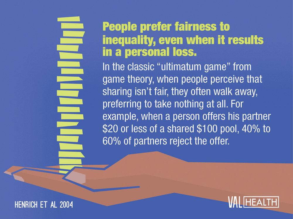 Copy of Copy of Behavioral Economics - Fairness