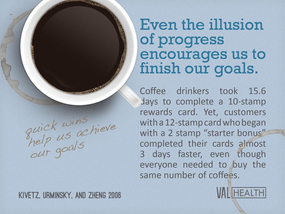 Copy of Copy of Behavioral Economics - Goal Setting