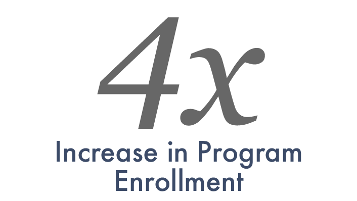 Copy of Program Enrollment