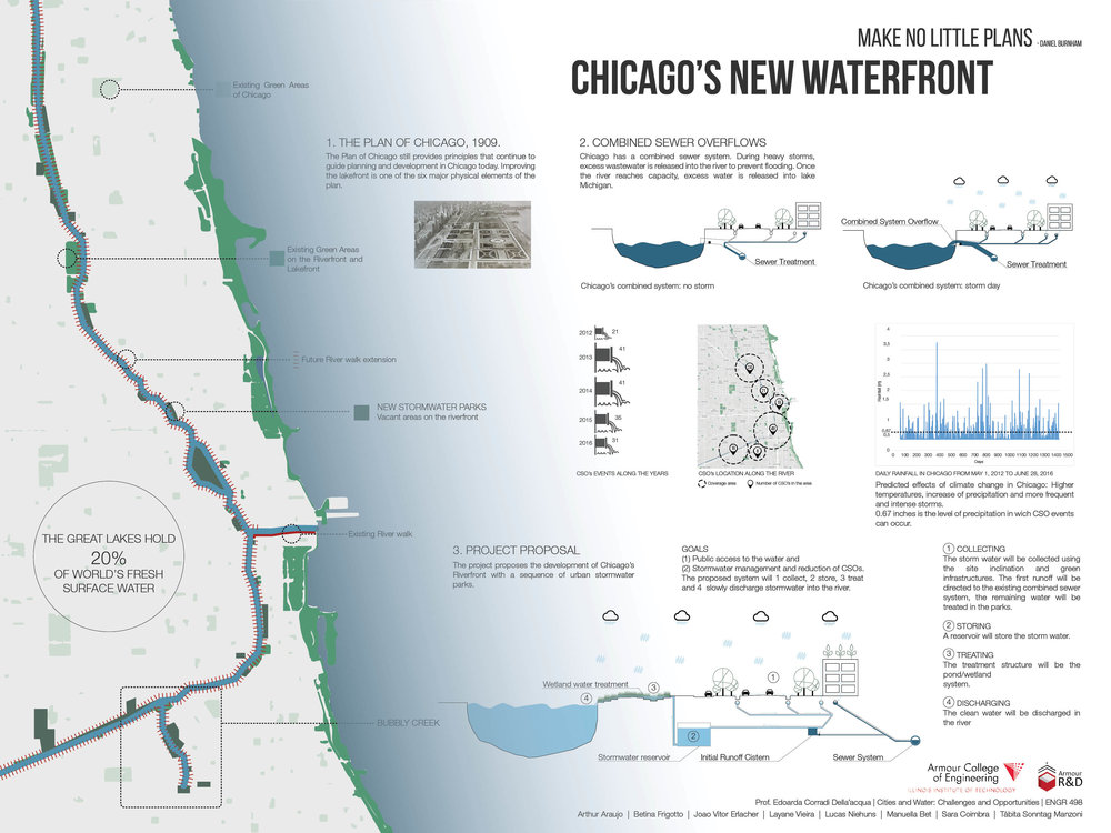 Poster 1-3 Chicago's New Waterfront_web.jpg
