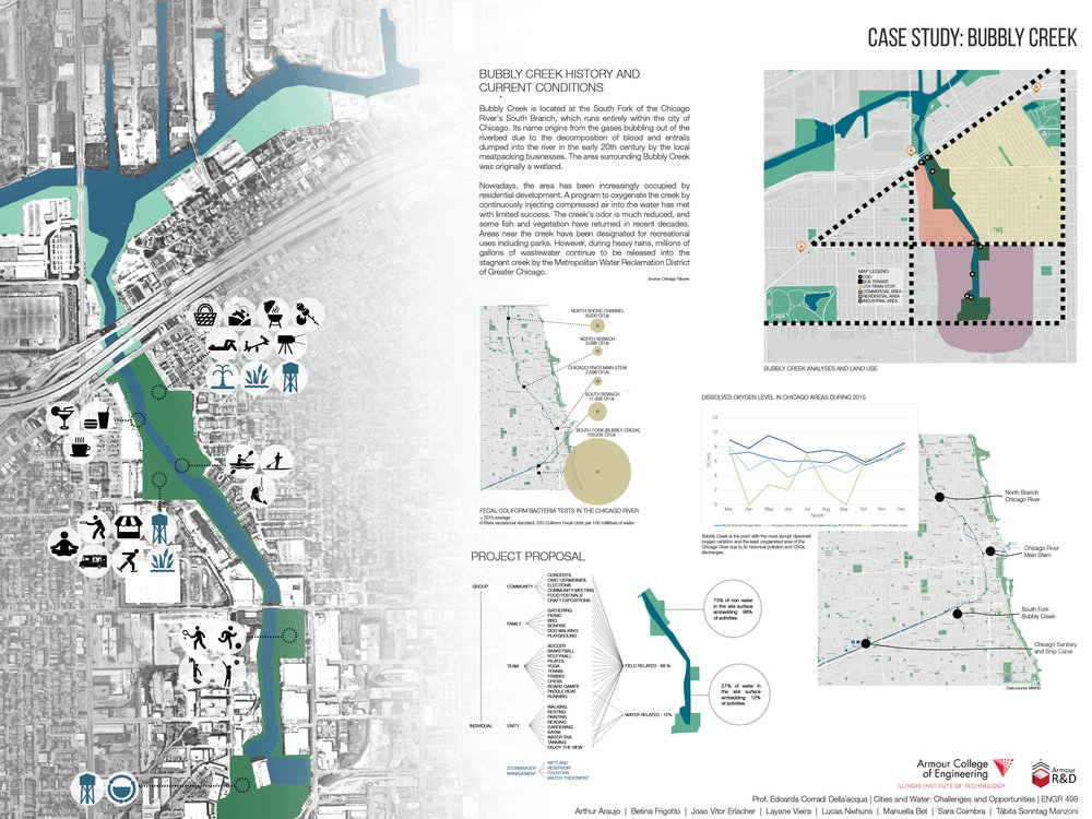 Poster 1-3 Chicago's New Waterfront_web2.jpg