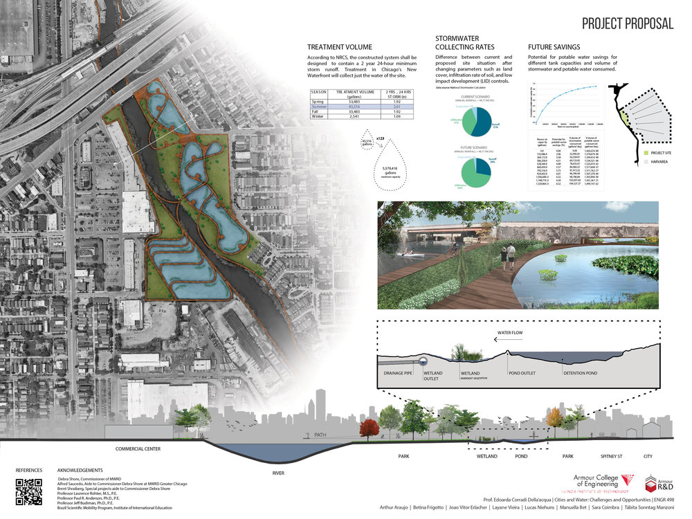 Poster 1-3 Chicago's New Waterfront_web3.jpg