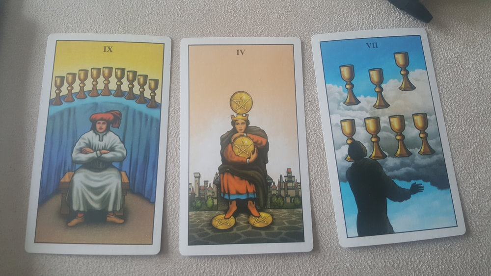 Tarot Card Spread