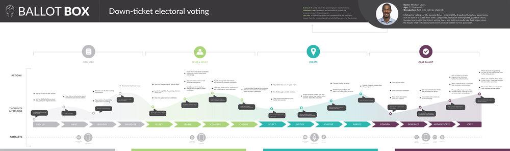 ballotbox_expmap72.jpg